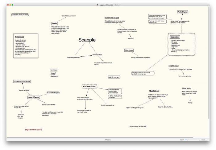 Mindmap Software Scapple